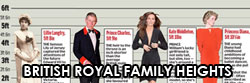 BRITISH ROYAL FAMILY HEIGHTS