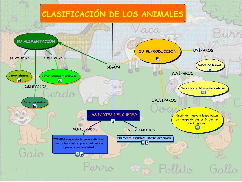 JUEGOS DE CONO LOS ANIMALES