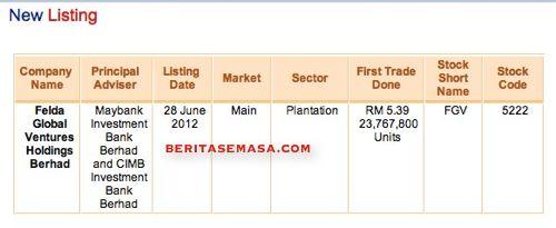 IPO FGV IPO Felda Global Ventures (FGV) Melonjak 18.5% Menjadi RM5.39 Sesaham!!