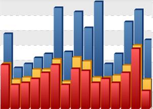 Estadísticas. Diagrama de columnas