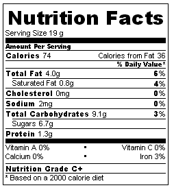 Kaju Katli nutrition information