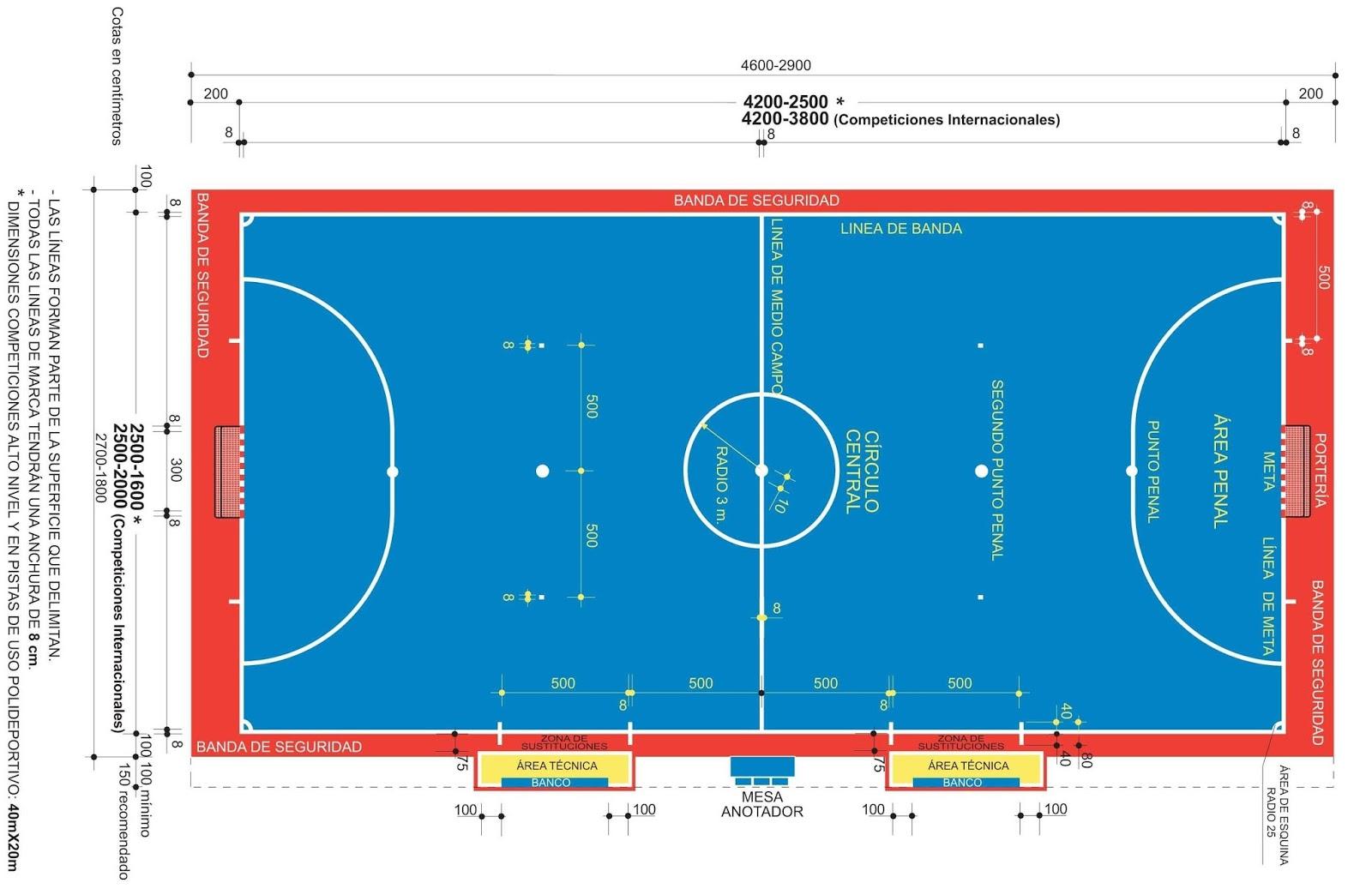 Cuanto mide una pista de futbol sala de acuerdo con la for Pista de futbol sala medidas