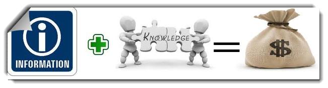 Information + Knowledge = Money !