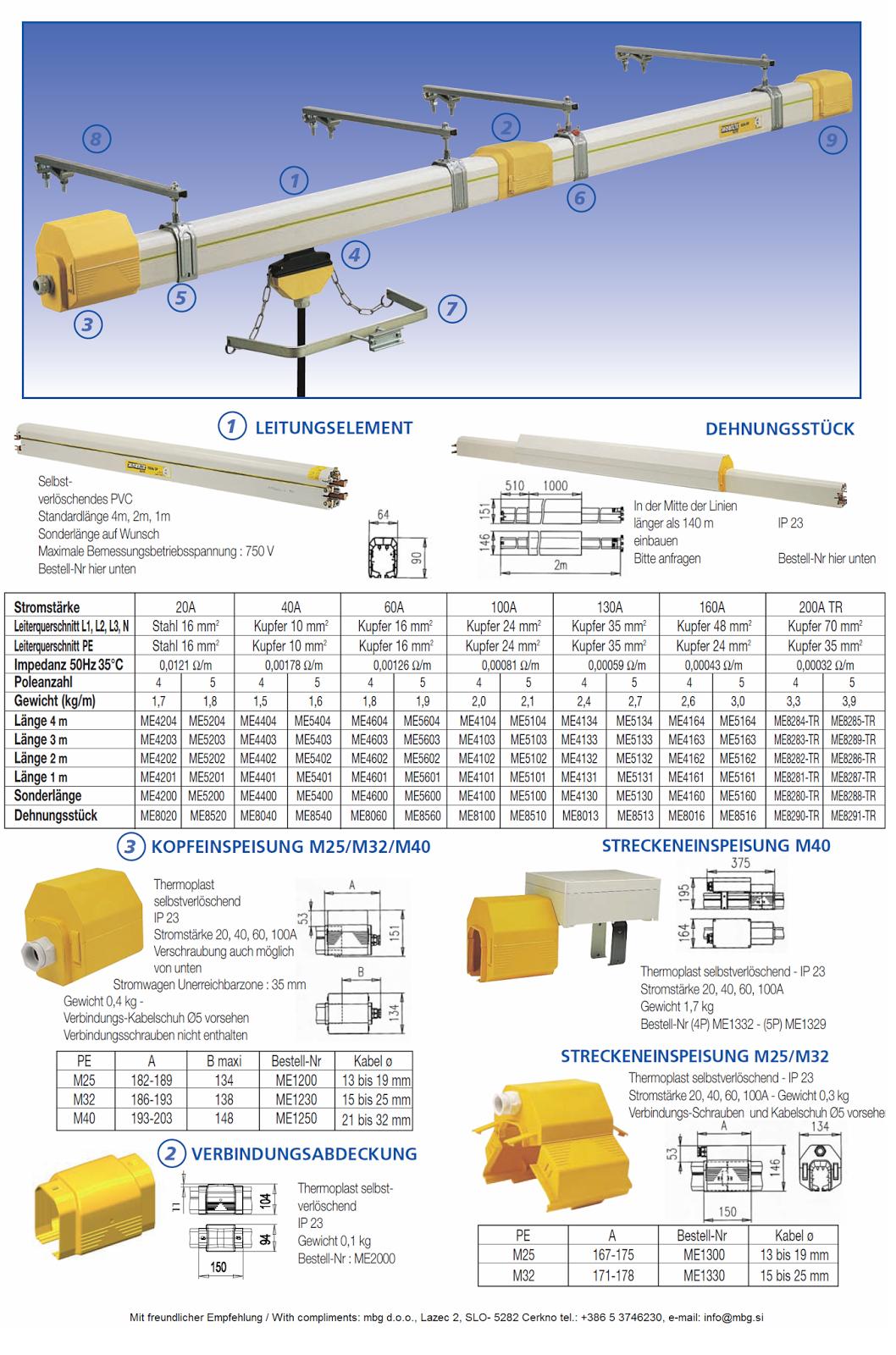 Električni drsni vodi - Elektrische Kontakte und Stromschienen - Electrics contacts and rails