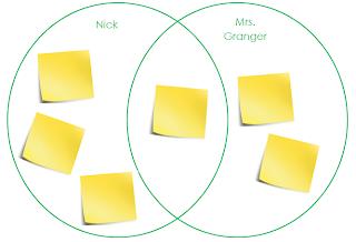 venn diagrams interactive whiteboard   printable wiring diagram        venn diagram reading writing connection on venn diagrams interactive whiteboard