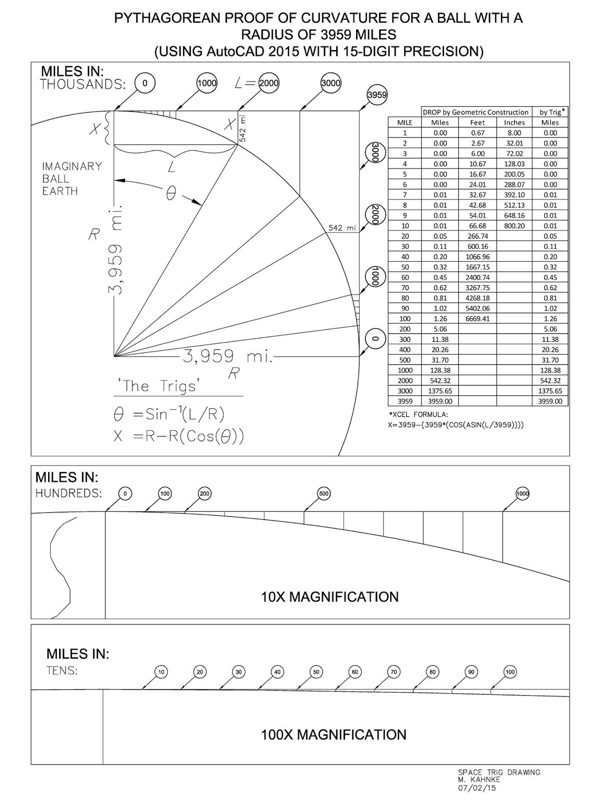 In The Above Diagram, We See That At 2000 Miles There Is A 542 Mile  Separation Or Drop Due To The Supposed Curvature Of The Earth If The  Planes Flying Were