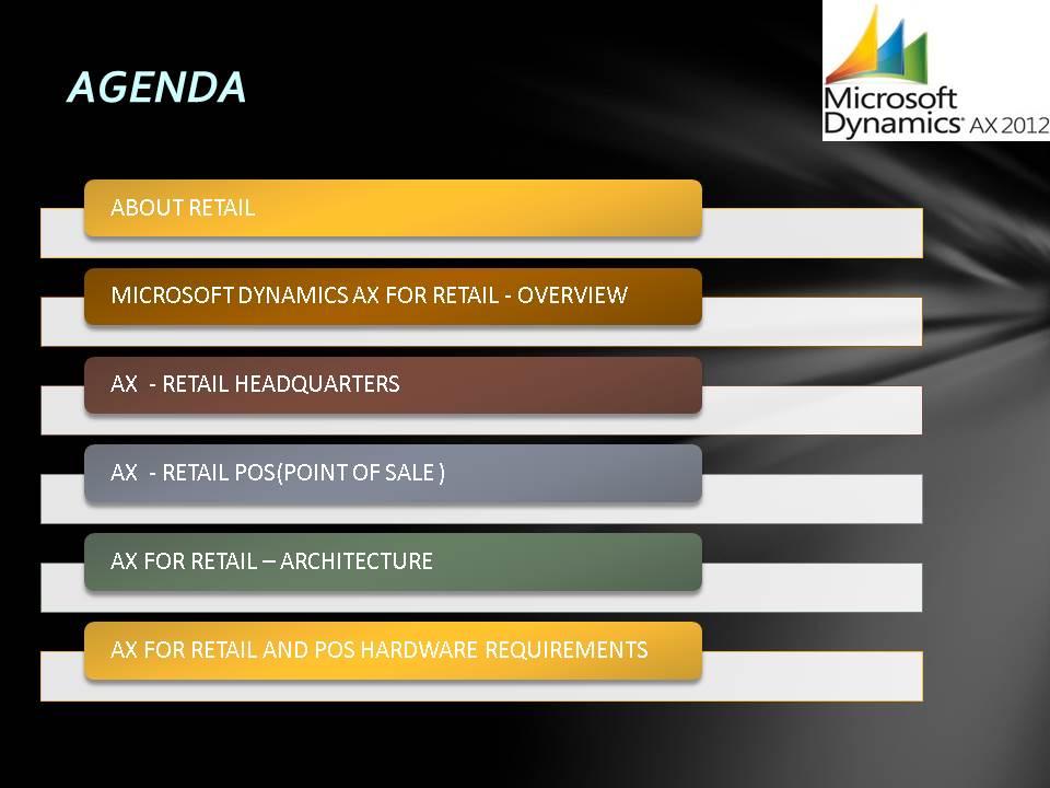 Microsoft Dynamics Ax For Retail Microsoft Dynamics Ax 2012 For
