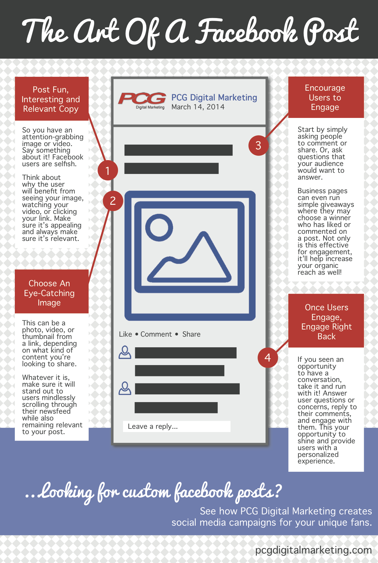 The Art of a Facebook Post - infographic