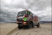 Dakar Peru Argentina Chile