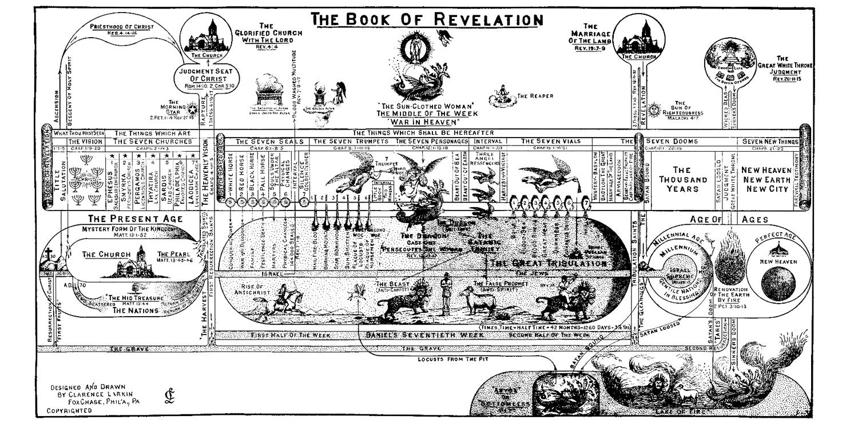 Bible prophecy charts cambraza bible prophecy charts buycottarizona