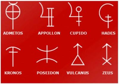 Uranian Astrology ή αλλιώς Αστρολογία του Μέλλοντος