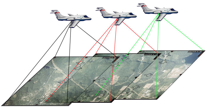 relationship between focal length and flying height for drone