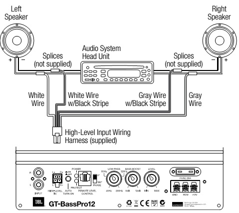 FIG 3 high input amp wiring diagram sony car audio amplifier wiring high level input wiring diagram at reclaimingppi.co