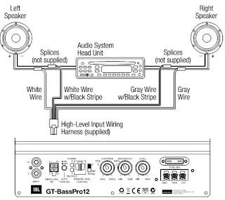 jbl gt basspro12 powered car subwoofer wiring diagram circuit rh electronicshelponline blogspot com high level input wiring harness High Level Speaker Input Wire