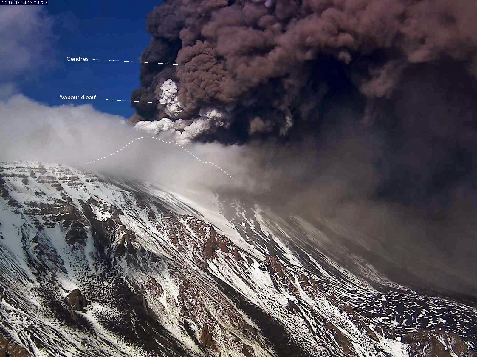 Activité paroxysmale du volcan Etna, 23 novembre 2013