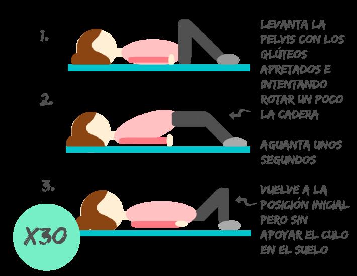 ejercicio para reafirmar glúteos