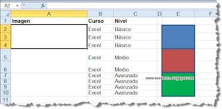 VBA: Macro de Excel para combinar celdas y definirlas con las mismas dimensiones.