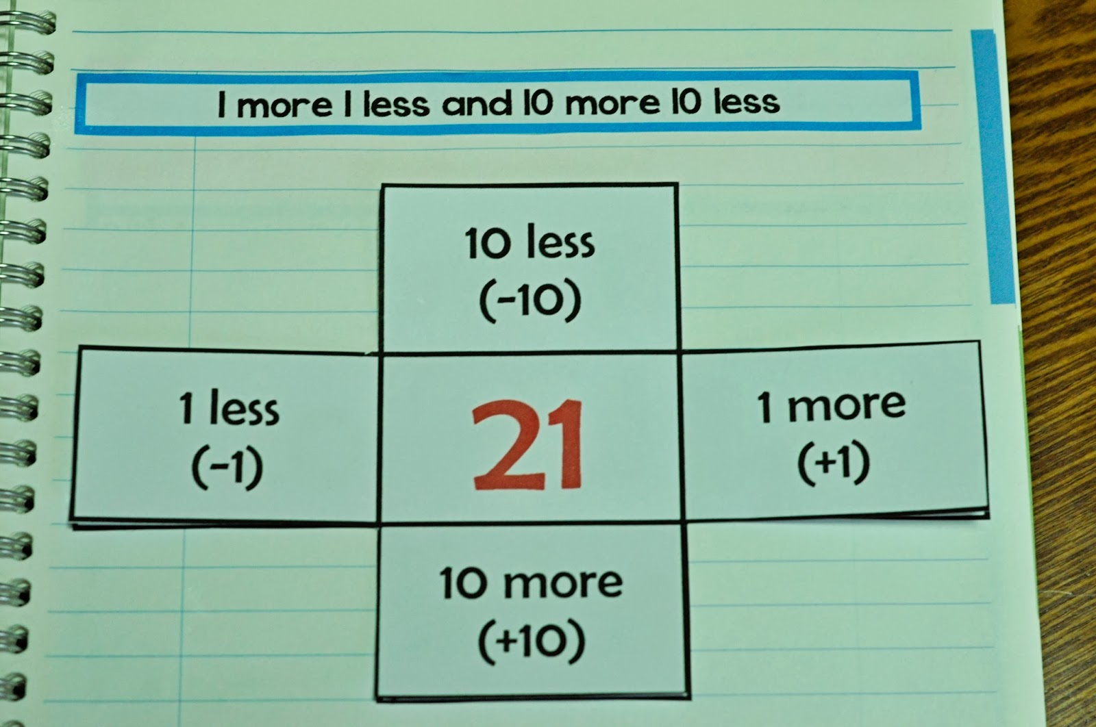 Subtraction Worksheets 10 Or Less - mattawa