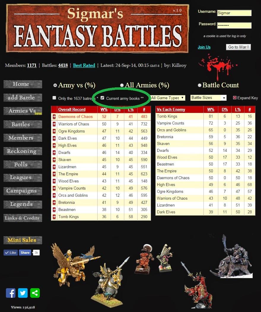 WFBattles - Army vs Army stats