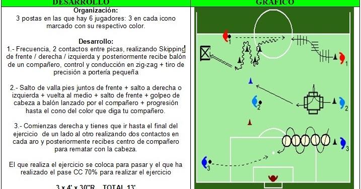 Ejercicios En Circuito Y Coordinacion : Todo fútbol g garcia circuito coordinación y fuerza del