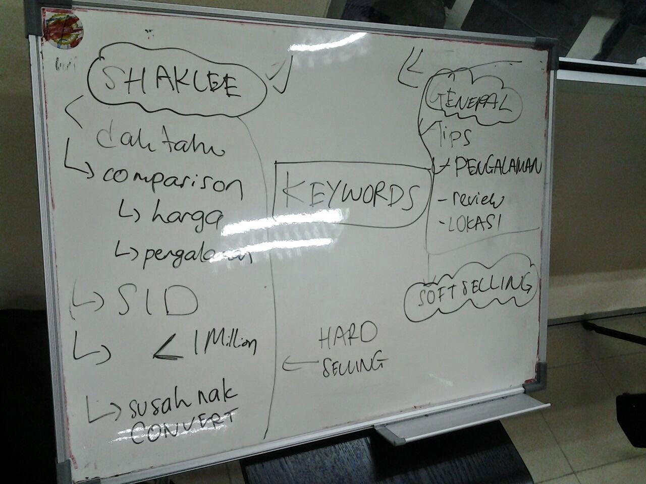 kelas blog