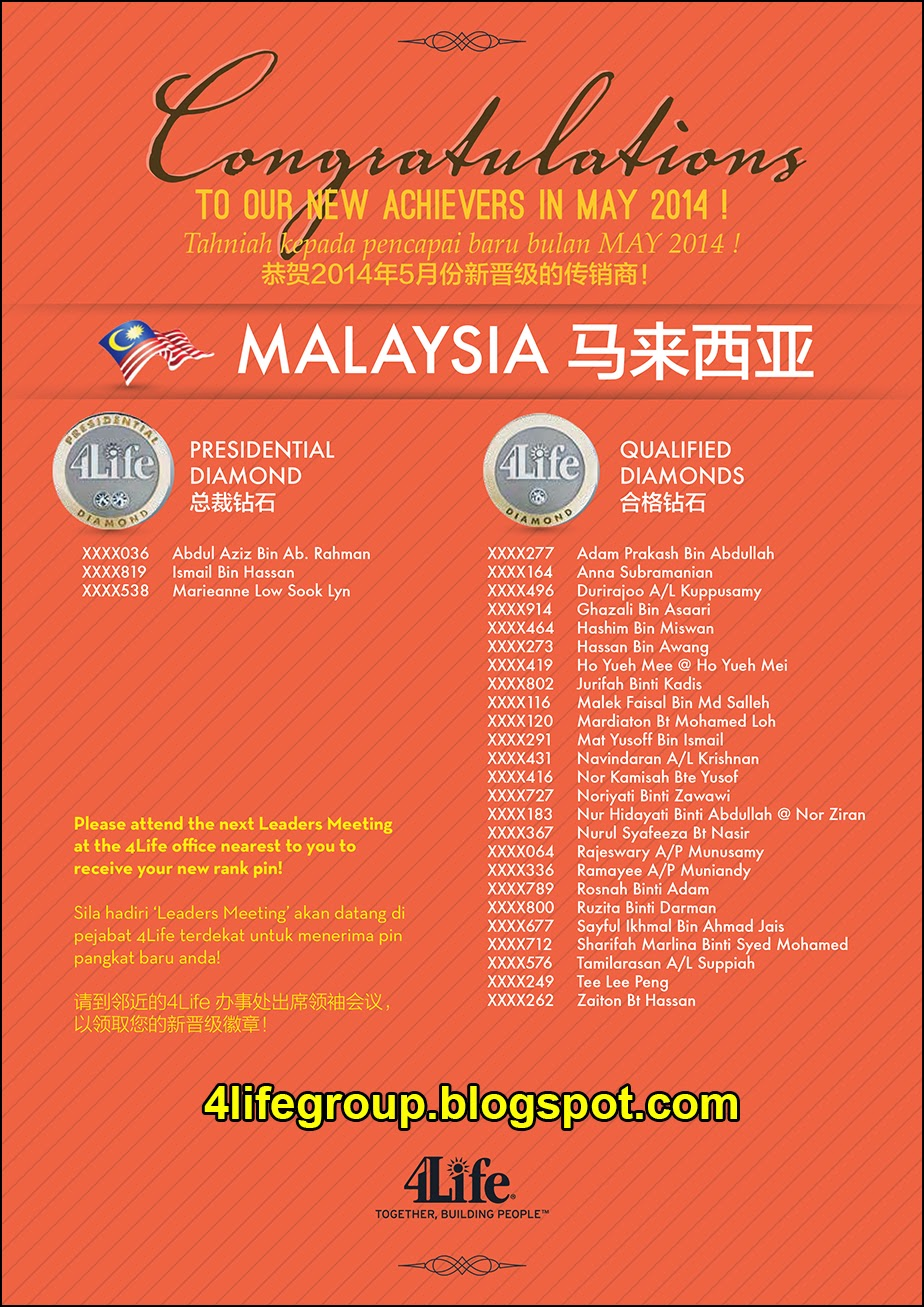 foto Pencapai Pangkat Baru Mei 2014 4Life Malaysia