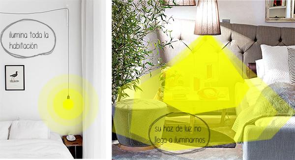iluminacion light tips homepersonalshopper