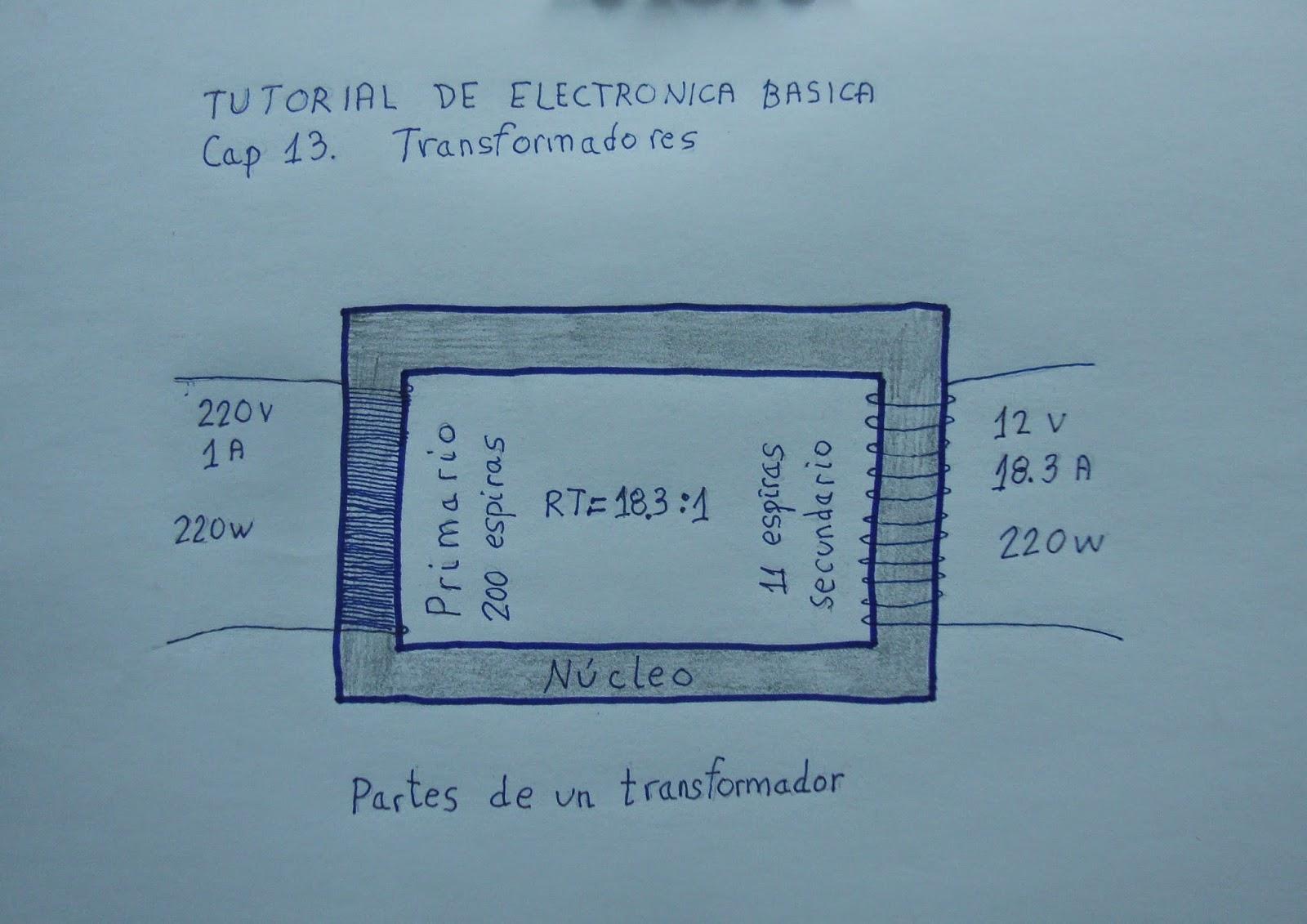 Ciencia inventos y experimentos en casa tutorial for Transformadores de corriente 220v a 12v