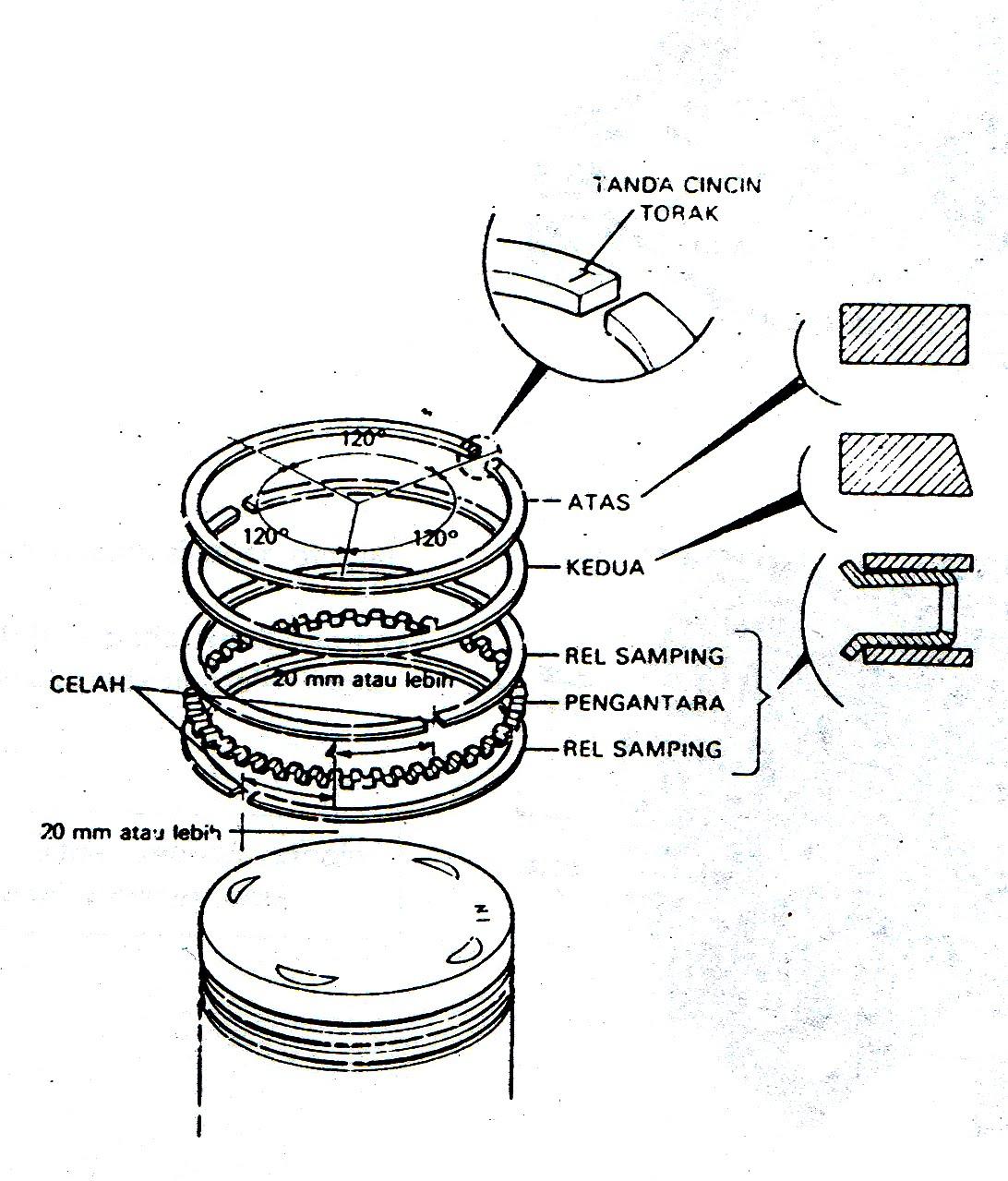 Rangkaian Kelistrikan Sepeda Motor Honda Supra