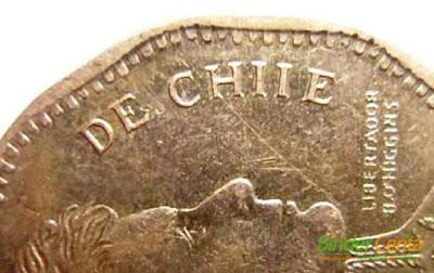 Uang, Pengetahuan, Zimbabwe, Dollar, Rupiah