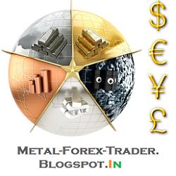Forex economic news reports