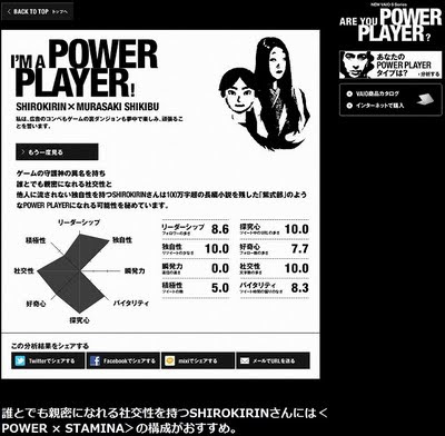 ARE YOU A POWER PLAYER?