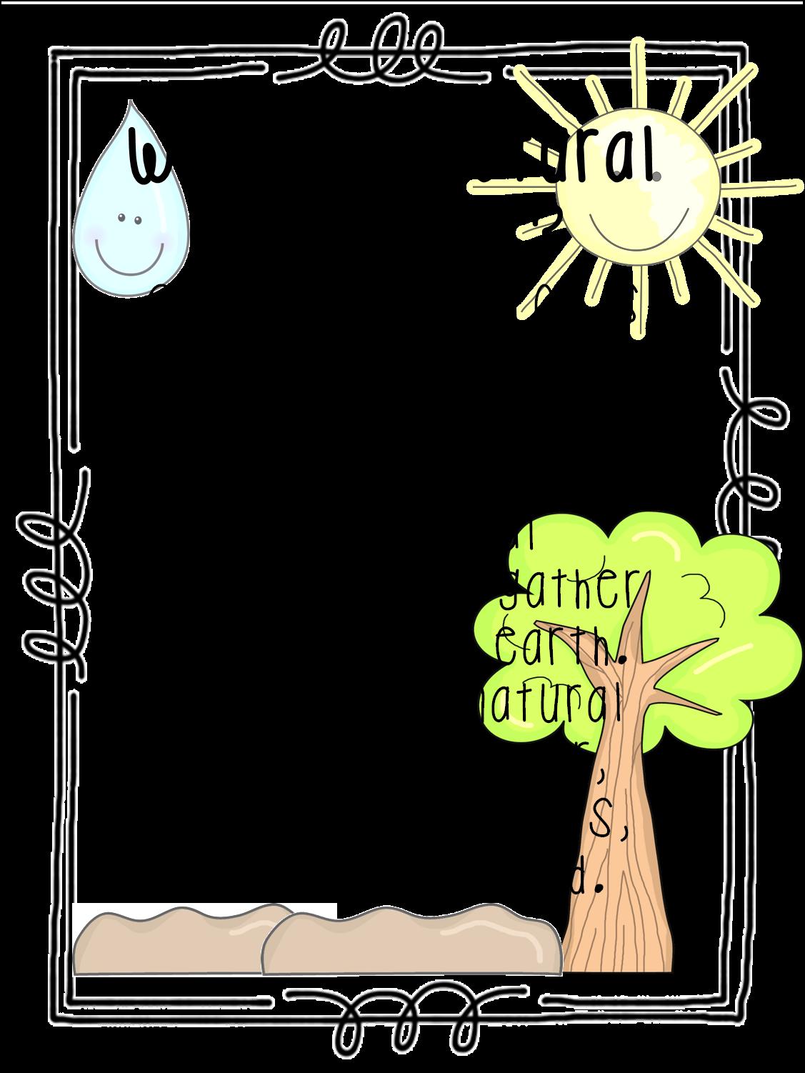 Preservation of Natural Resources Brainstorm | Worksheet ...