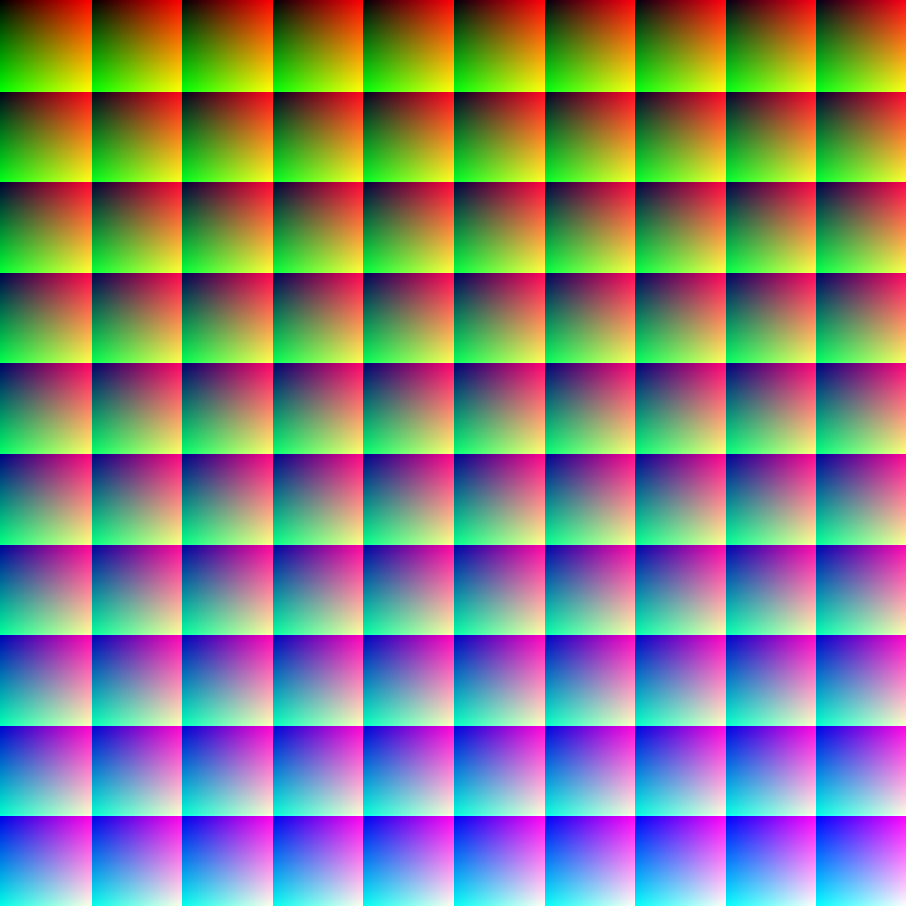 Each pixel in the image has a