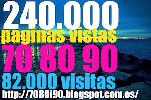 82.000 VISITAS