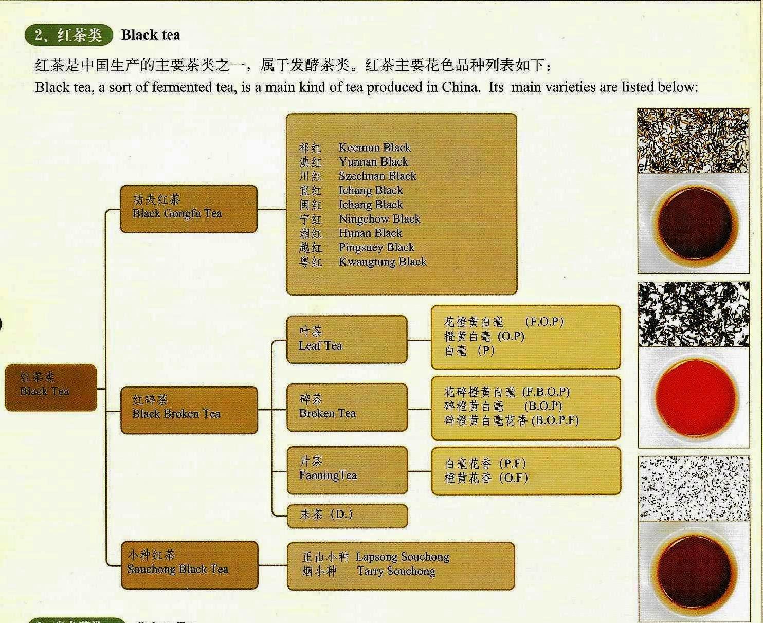 Un chuan hong 2014 cueillette fine des collines de yibin for Chambre de commerce chine