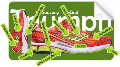 SauconyProGridTruimph10.N.G