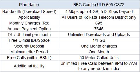 BSNL Kolkata New Broadband Plan Unlimited Internet