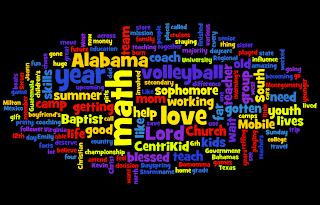 My Wordle