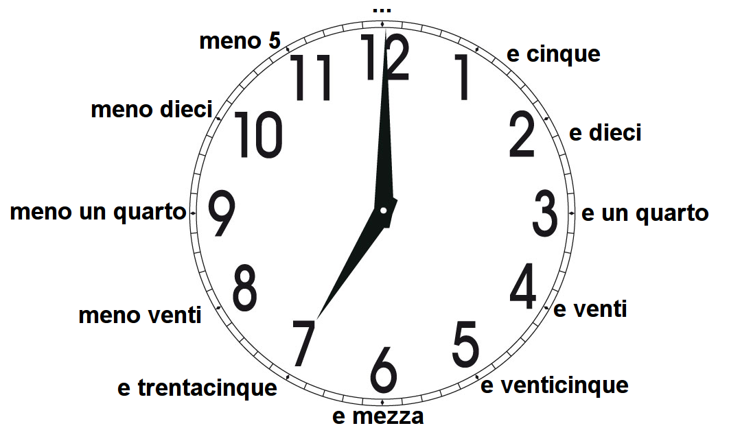 Schema Collegamento Orologio : Schema collegamento orologio theben
