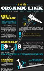 Infographie : seo et liens