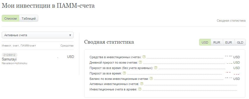 Информация по ПАММ-счетам Альпари
