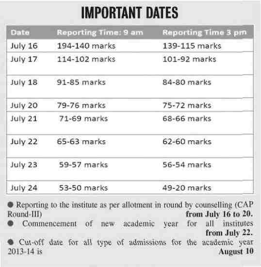 Important Dates Engineering counseling round from 16 July 2013