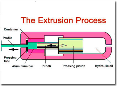 hot extrusion operation in hot working process in forging or smithy workshop