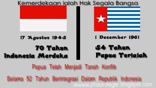 Komunikasi Konstruktif Diperlukan Menatap Masa Depan Tanah Papua