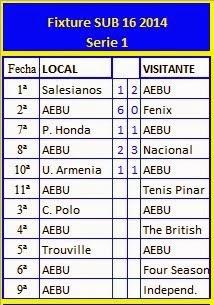 Fixture sub 16 Serie 1 - Temporada 2014