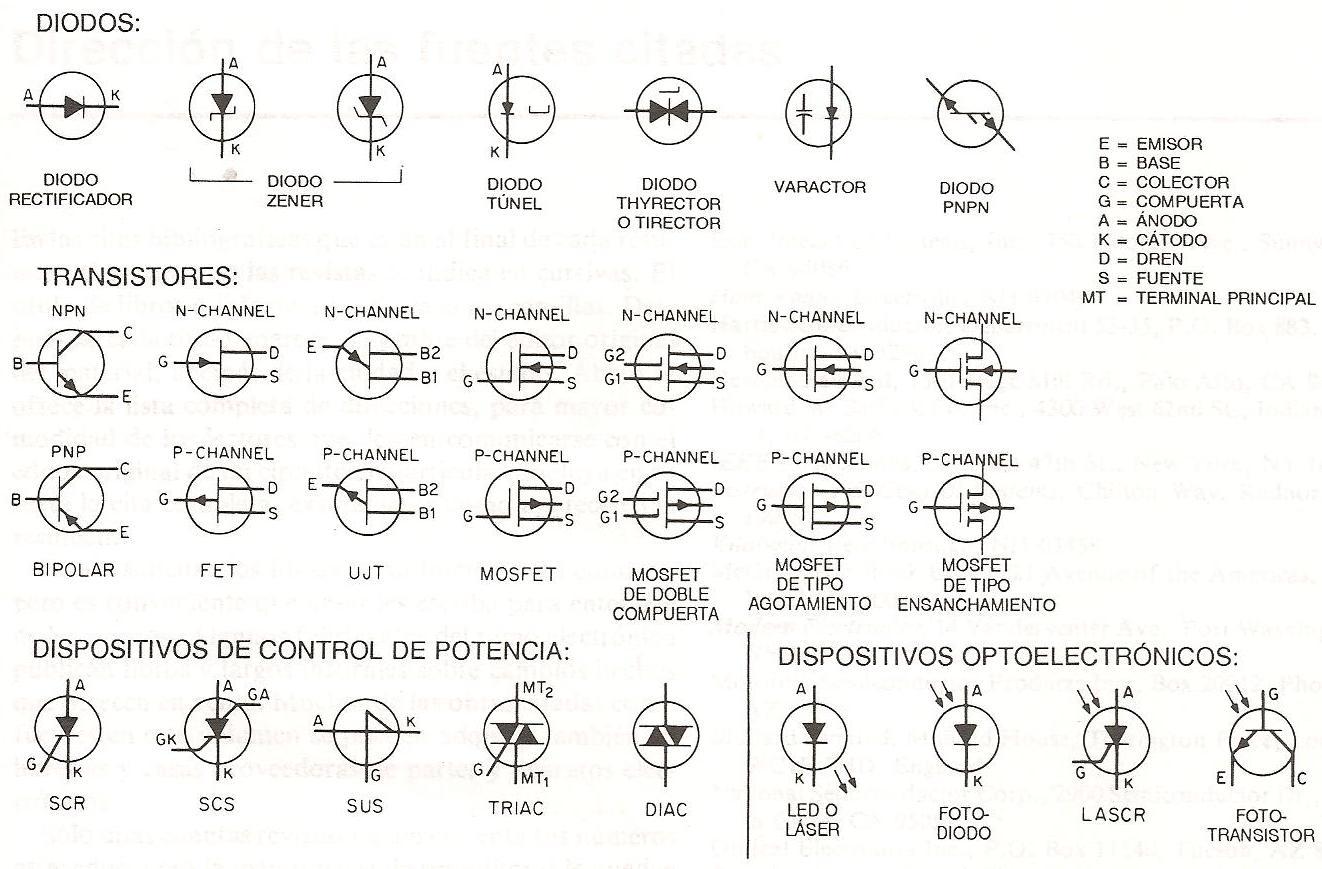 circuitos basicos de electronica digital  electr u00d3nica