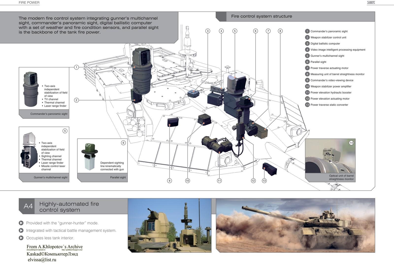 Re: Russia's T-90 tank - winner or loser?