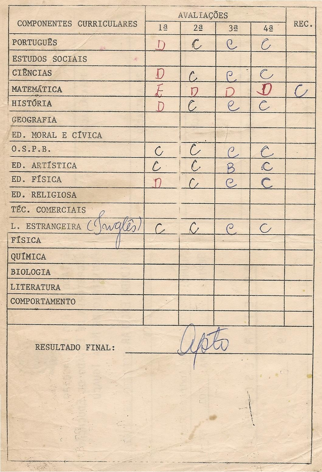 Well-known PACIENTE PSIQUIÁTRICO: Meu boletim escolar VK78