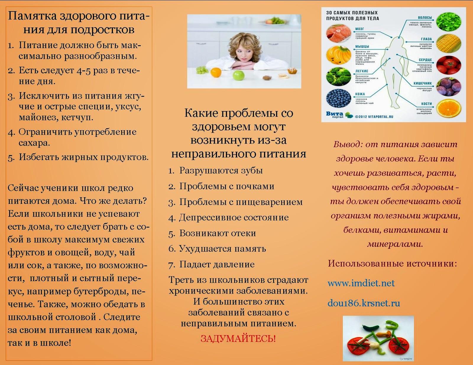 школа диетологов